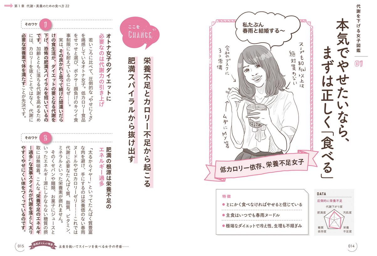 糖質をやめられない オトナ女子のための ヤセ方図鑑